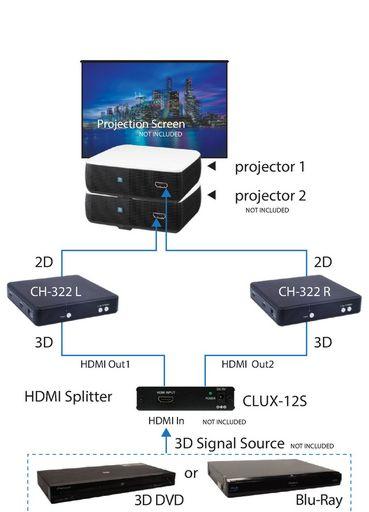 CH-322
