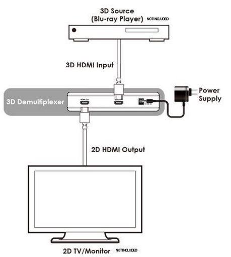 CH-322_Diag-3D