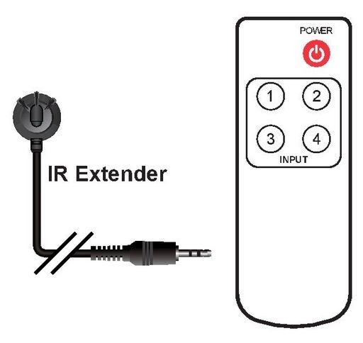 CPLUS-V4H1H_Remote