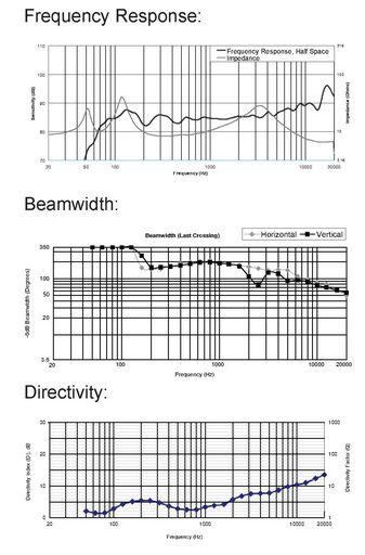 FM4_2_Graph
