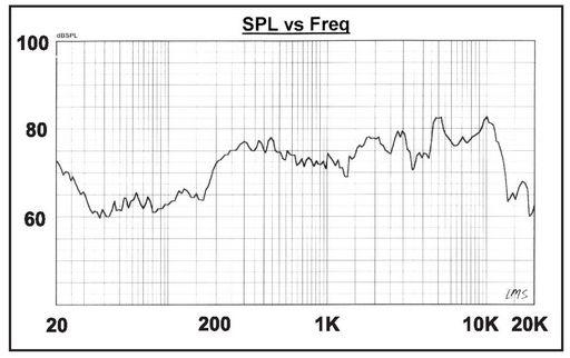 HFS38-10-8_SPL