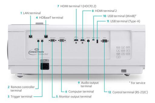 XJ-L8300HN_connection