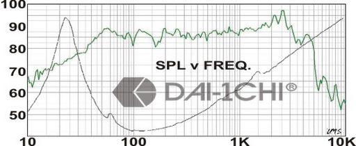 cs120_Graph